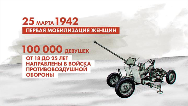 Победа 75. 1945 - 2020. Женщины на войне