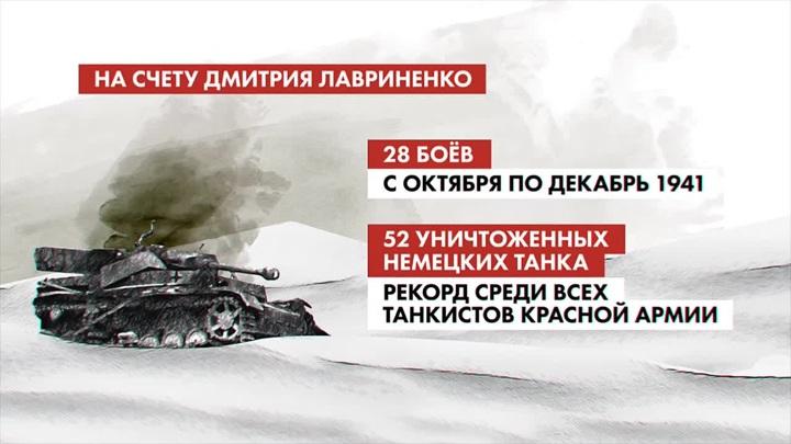 Победа 75. 1945 - 2020. Танковый ас Дмитрий Лавриненко