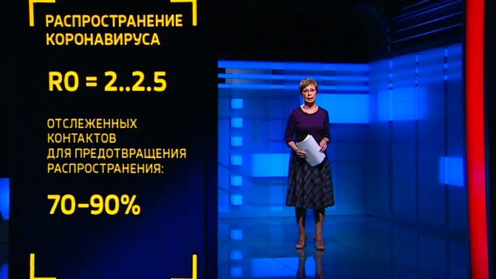 Россиян будут предупреждать о контактах с зараженными коронавирусом по СМС
