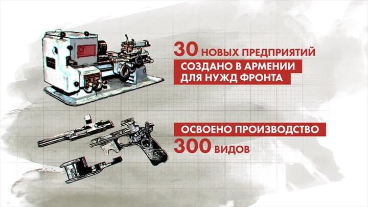 Победа 75. Армянская ССР в 1941 - 1945