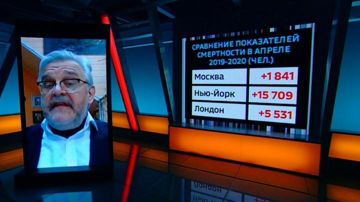Западные СМИ обвиняют Россию в занижении реальной коронавирусной статистики