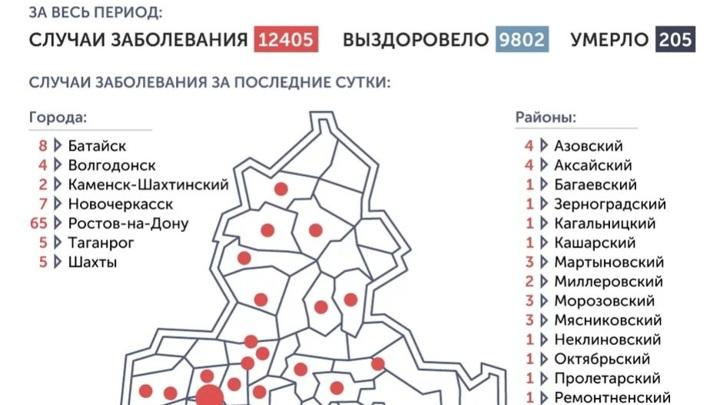В Ростовской области выявлено 133 новых случая заражения коронавирусом