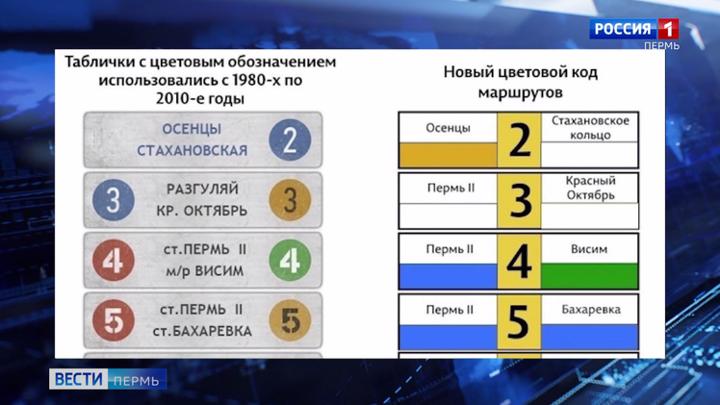 Трамваи в Перми решено маркировать не только цифрами, но и цветом