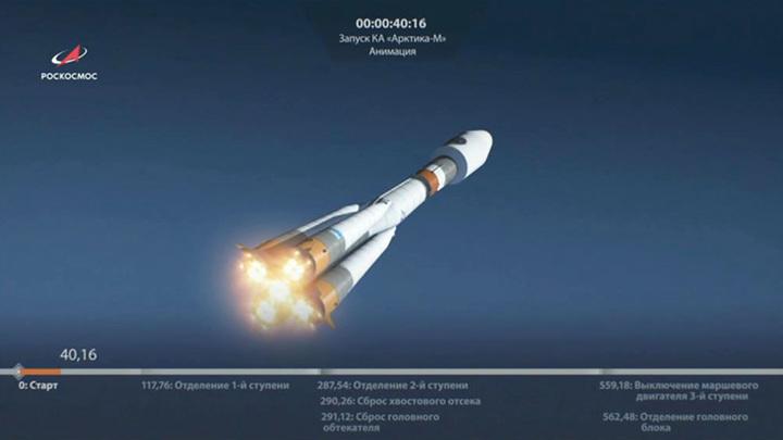Россия начала создание новой арктической орбитальной группировки