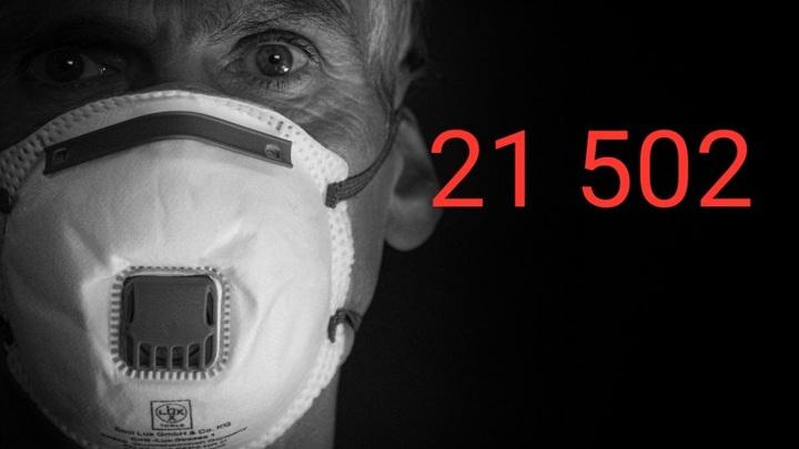 Суточный прирост коронавируса в Чувашии продолжает снижаться