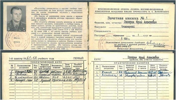 Минобороны РФ рассекретило архивные документы о первых космонавтах