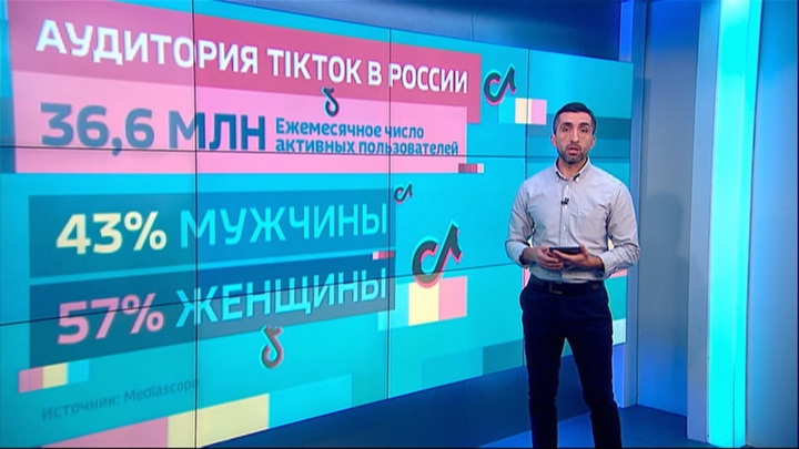 В России начали тестировать новую соцсеть