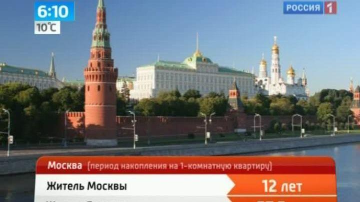 Мяу Прайс Находка HQ Интернет Каменск-Уральский