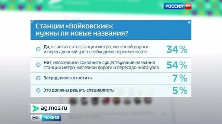 """По вопросу переименования """"Войковской"""" проголосовали более 240 тысяч москвичей"""