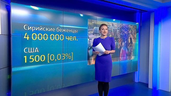 Зарплата фотомодели в среднем по россии построен проекту